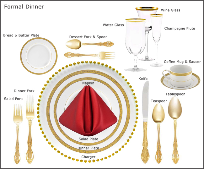 Formal Setting Of A Table 28+ [ formal dinner table setting ] | slave journeys essential